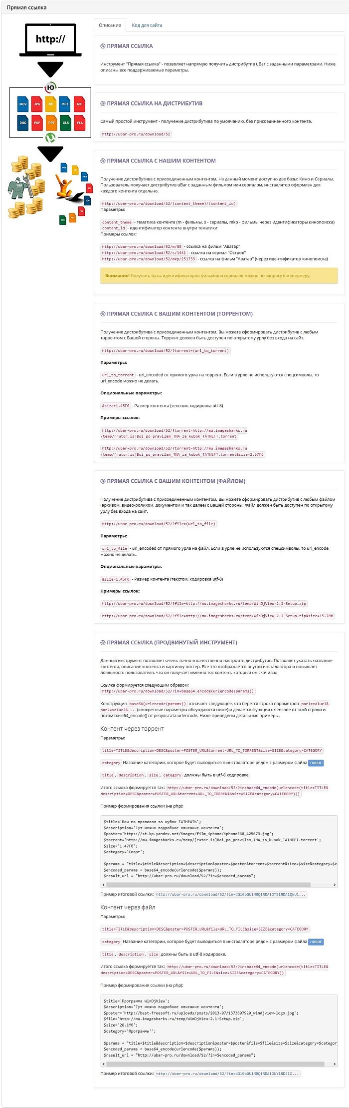 Безопасная партнерская программа под файловый трафик UBAR