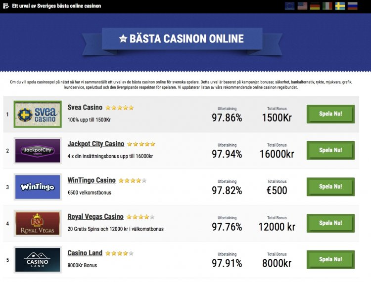 официальный сайт как вебмастера зарабатывают на онлайн казино