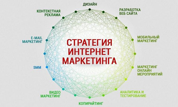 Заработок в интернете интернет маркетинг программа для заработка в интернете бесплатная